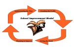 School Improvement Diagram jpeg
